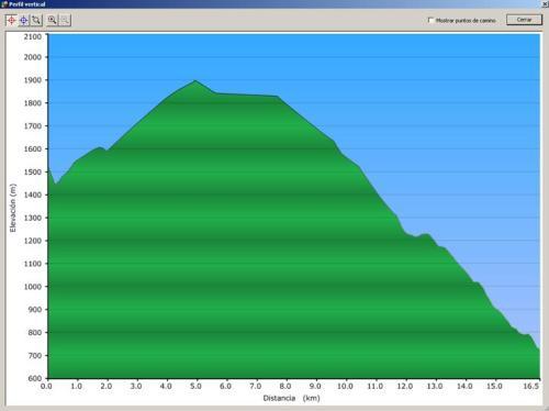 perfil-ruta-volcanes